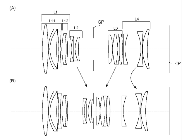 Canon Patent Application: 90mm 2.8 and 100mm 2.8 Macro for