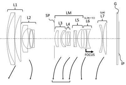 Canon Patent Application: APS-C mirrorless kit lenses