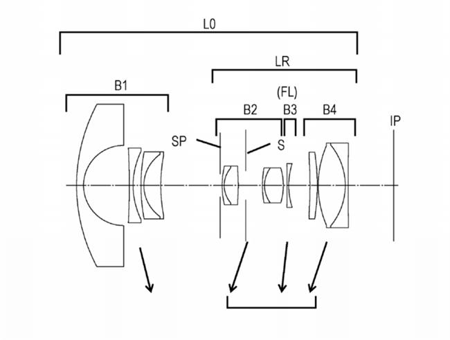 Canon Patent Application: Canon Mirrorless 8-15mm Fisheye Zoom