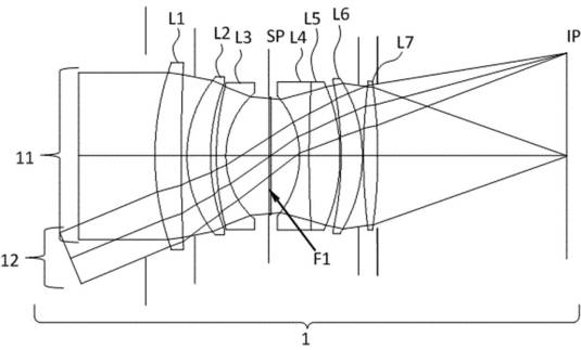 Canon Patent Application: Canon EF 50mm 1.4 with