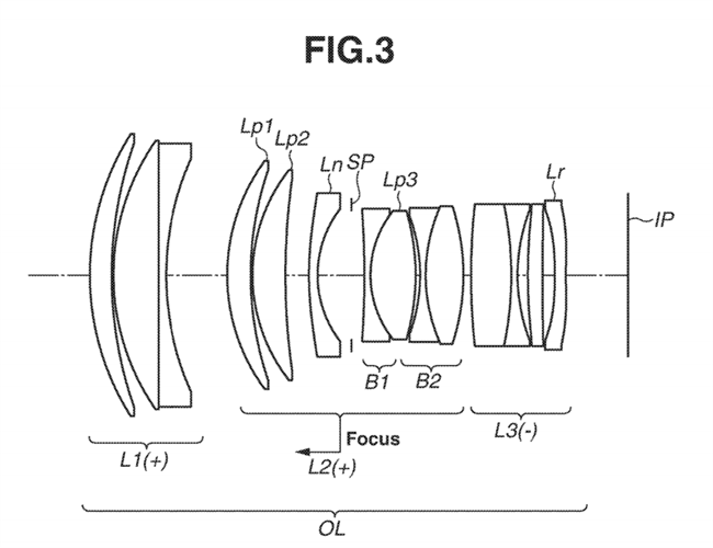 Canon Patent Application: Canon RF 100 1.4 and RF 135 1.8