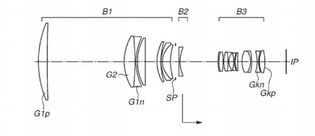 Canon Patent Application: Canon RF Super telephotos
