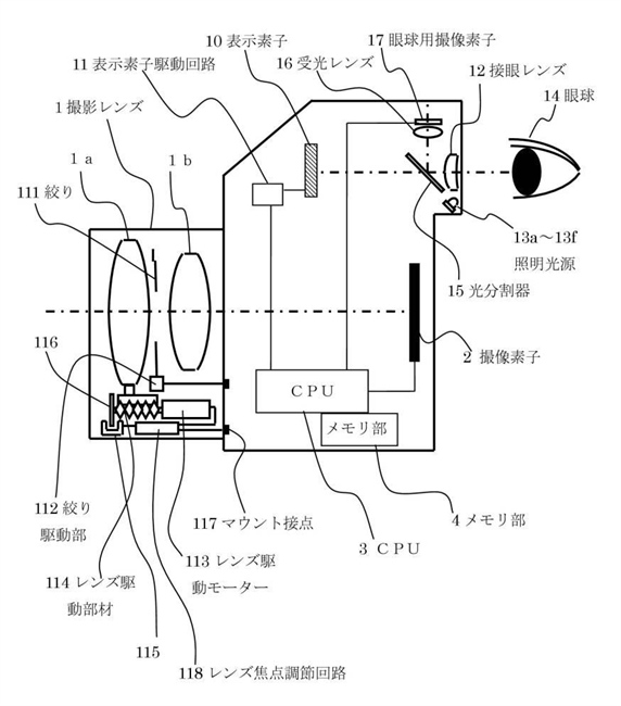 Canon Patent Application: Eye controlled focus for
