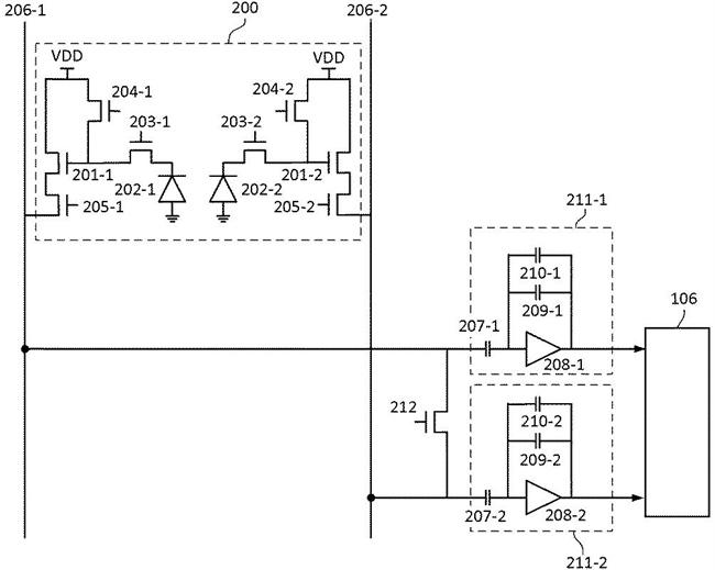 Canon Patent Application: Expanded Sensor Dynamic Range