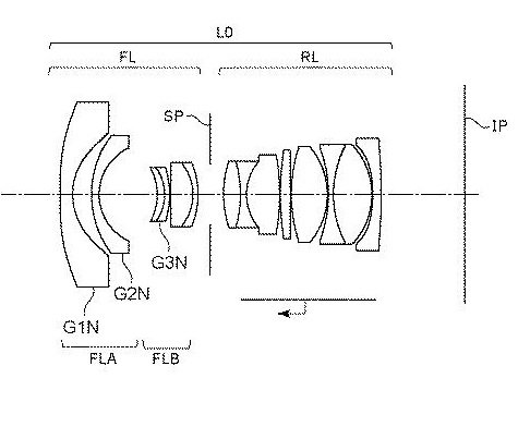 Canon Patent Application: Canon RF 12mm F2.8 and 14mm F2.8