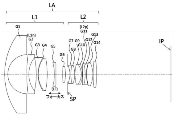 Canon applies for a fisheye lens (one possible mirrorless