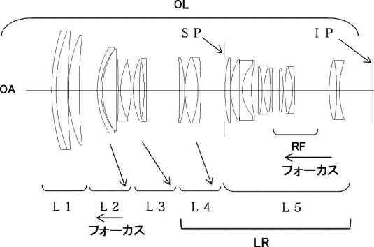Canon Patent Application: Canon applies for a mirrorless