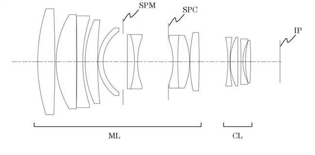 Canon Patent Application: Metabones speedbooster on an EF