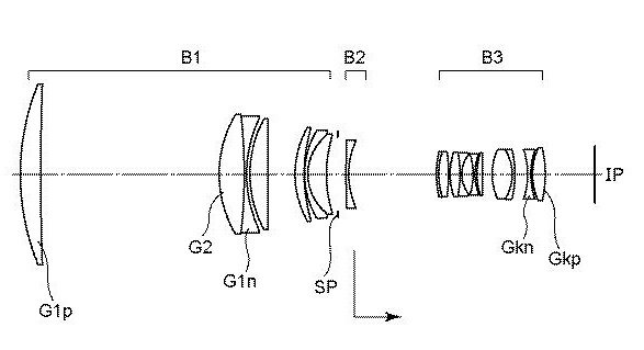 Canon Patent Applications: Another Canon RF super