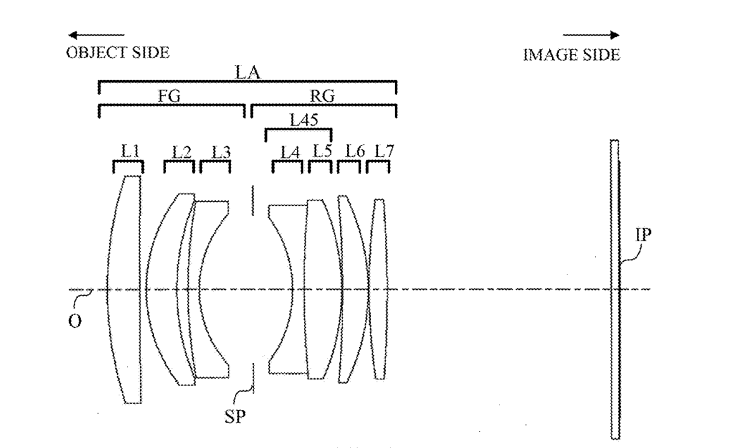 Canon Patent Application: Apodization filter lenses for