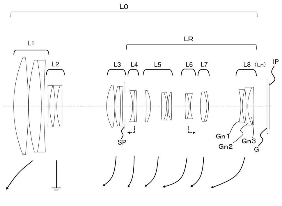 Canon Patent Application: Canon RF 100-600 and RF 100