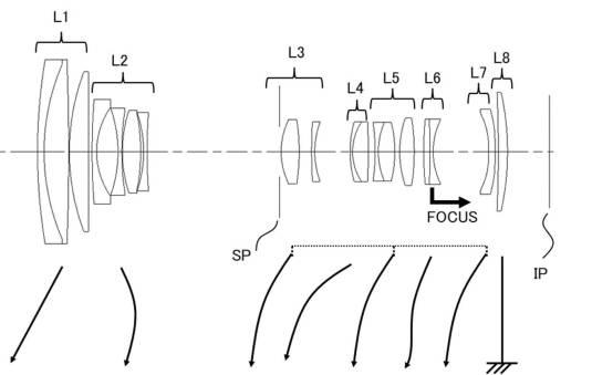 Canon Patent Application: APS-C Mirrorless Superzooms