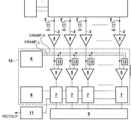 Canon patent application for improving dual ramp ADC