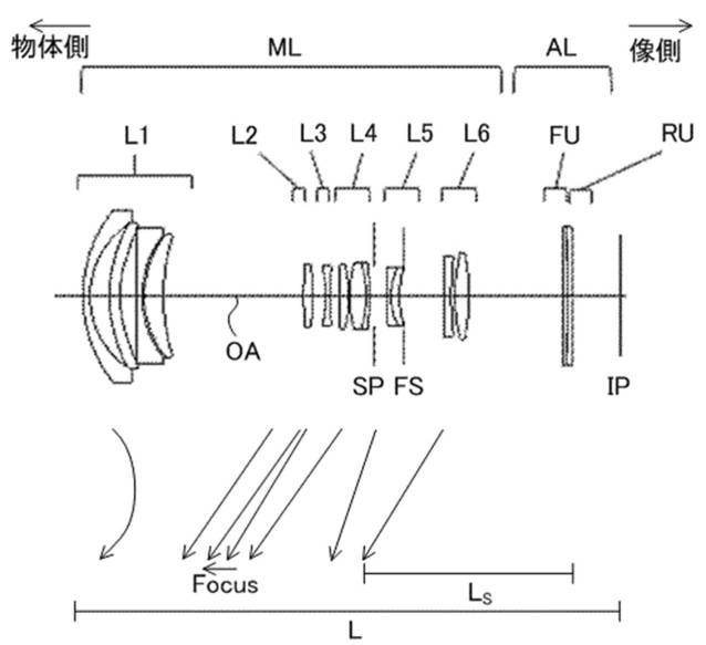 Canon Patent Application: EF-M 18-55 with variable field