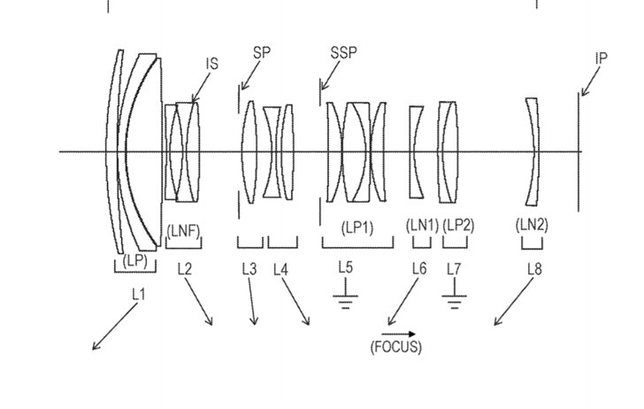 New Patent: RF 70-200mm f/2.8L IS USM Lens
