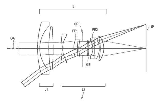 Canon Apodisation Lens (Defocus Smoothing) Patent