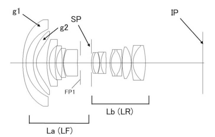 Patent: Canon EF 10mm f/2.8L USM Lens