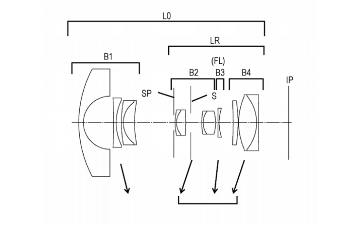 Patent: Canon 8-15mm Fisheye Lens for RF Mount and M mount