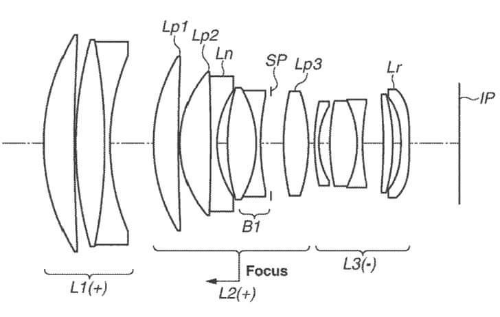 Canon RF 100mm f/1.4L USM Lens