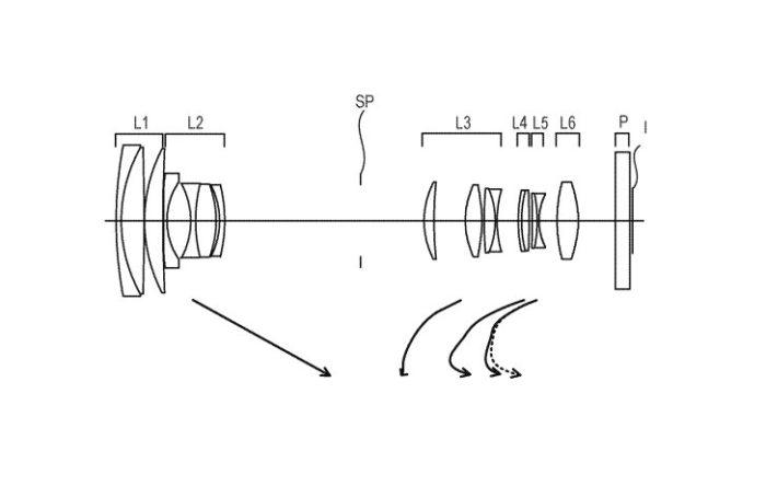 New RF Superzoom Lens Patents: RF 28-280mm f/2.8, RF 28