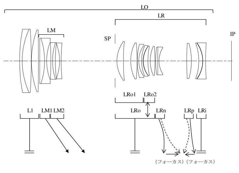 Patent: Canon RF 70-200mm f/4L Internal Zoom Lens