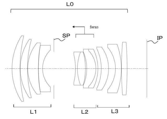 New Canon Patents: RF 85mm f/1.8 & RF 100mm f/2.8 Lenses