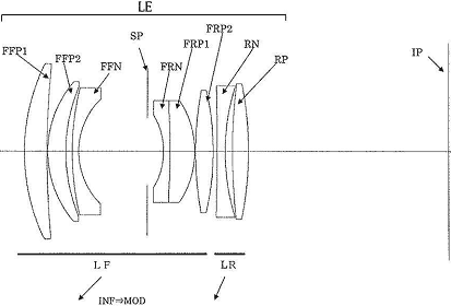 Canon Patents This Week