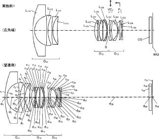 Patent: Tamron 10-50 f/3.5-5.6 VC Fisheye for APS-C