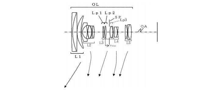 Patent: Canon EF-S 15-53mm f/2.8-4