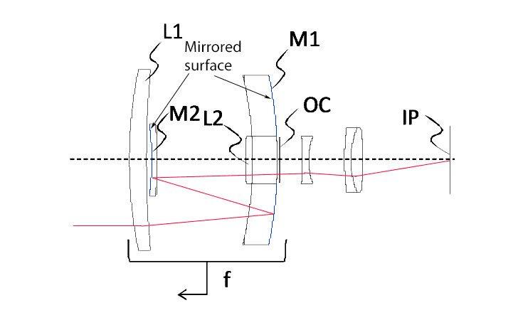 Patent: Canon 400mm f/5.6 Mirror (Catadioptric) Lens