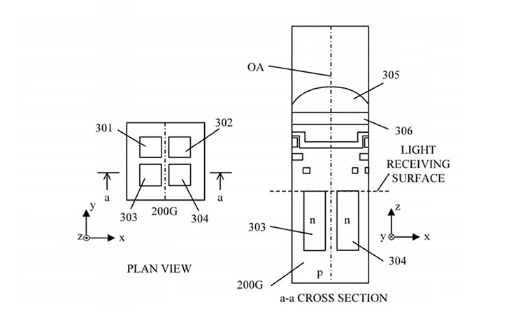 Patent: Improving Computational Photography With DPRAW