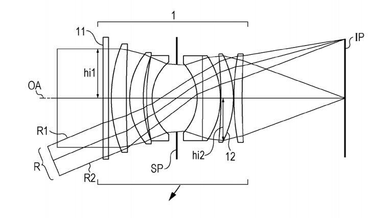 Canon Patent Application: Apodization Filter lenses