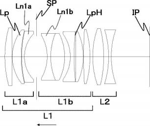 Are These Canon Lens Patents For The EOS M System?