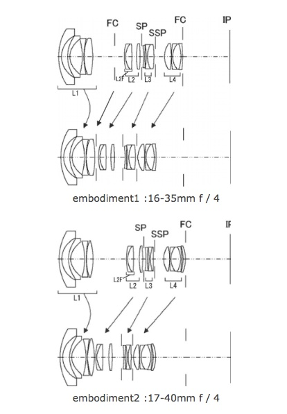 Canon Patent For New 16-35mm and 17-40mm Lenses