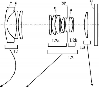 No, that Canon Four Thirds lens patent is not for a MFT