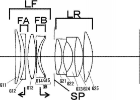 Canon patent for new 50mm f/1.4 lens