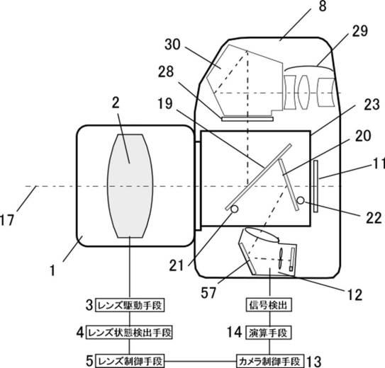 This patent shows how Canon increased AF point coverage in