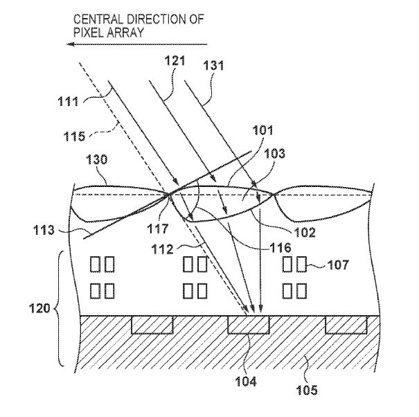 Canon patent for