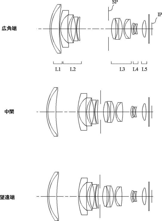 Canon patent for 6-22mm f/1.4-1.8 lens for Powershot