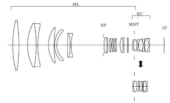 Canon patent for 400mm f/2.8L IS lens with built-in