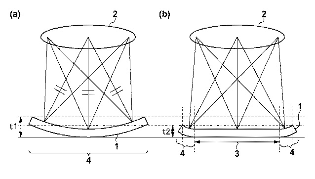 Canon patent for curved sensor design (to suppress