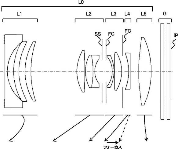 Does this Canon patent for a 15-43mm f/2-4 lens for APS-C