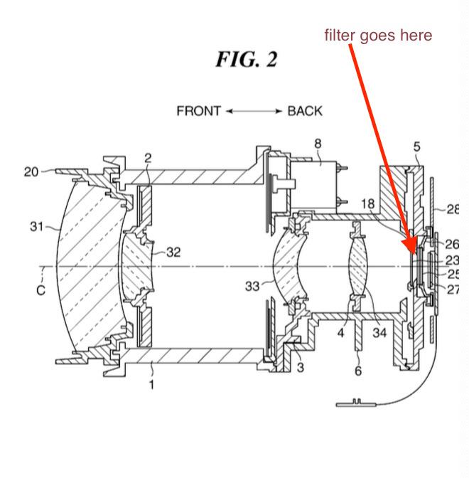 Canon patent application for lens barrel design that