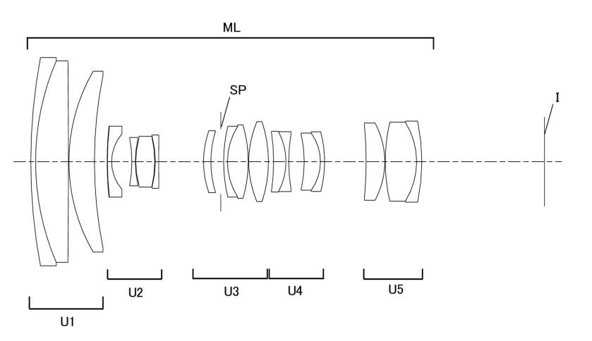 Canon Patent Application For Speedbooster-like Focal