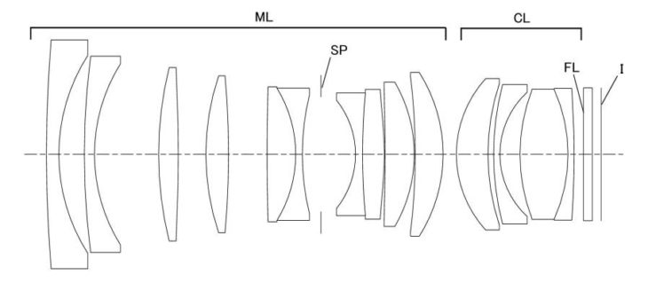 Canon Patent For 24mm f/1 lens for APS-H With Focal