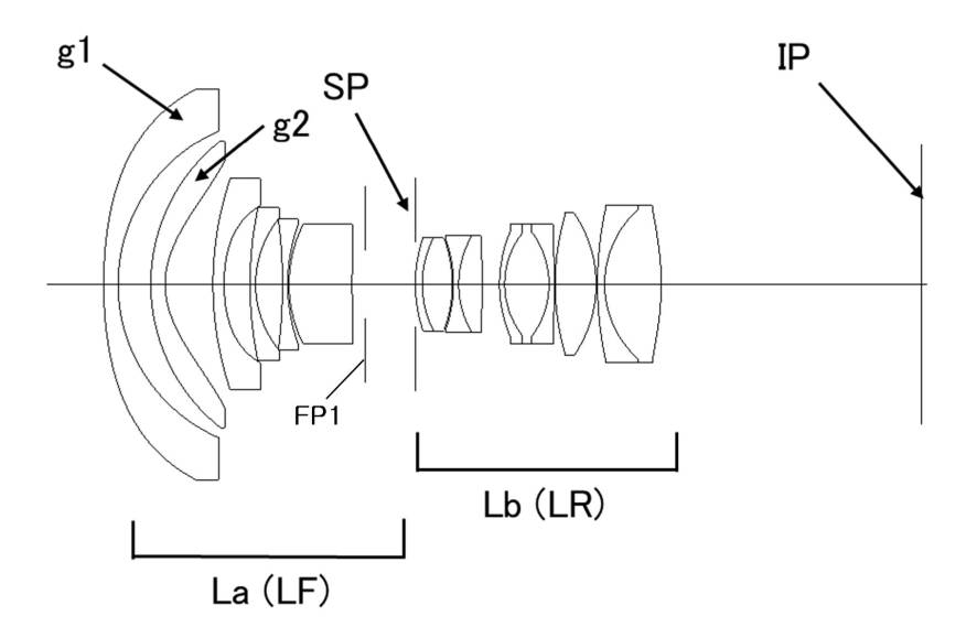 Canon Patent For 10mm f/2.8 Lens For Full Frame Sensor