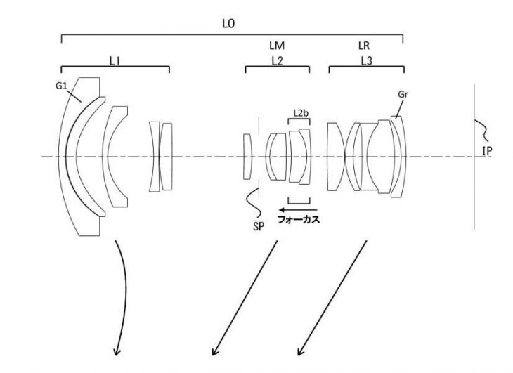 Canon Patent for RF 17-34mm f/4-5.6 Lens for EOS R Systems