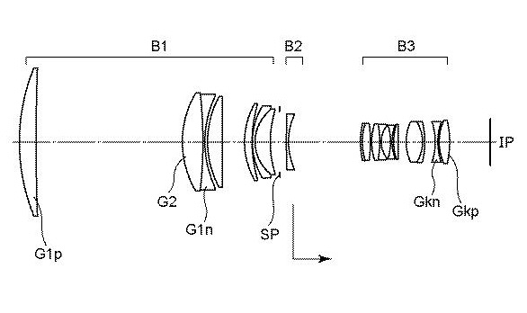 Canon Patent For 400mm F2.8, 500mm F4 and 600mm F4 Lenses