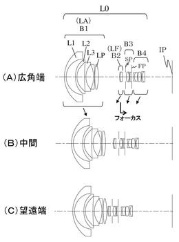 Canon Patent For 20mm f/1.4 and 12-24mm f/4.3-5.6 Lenses