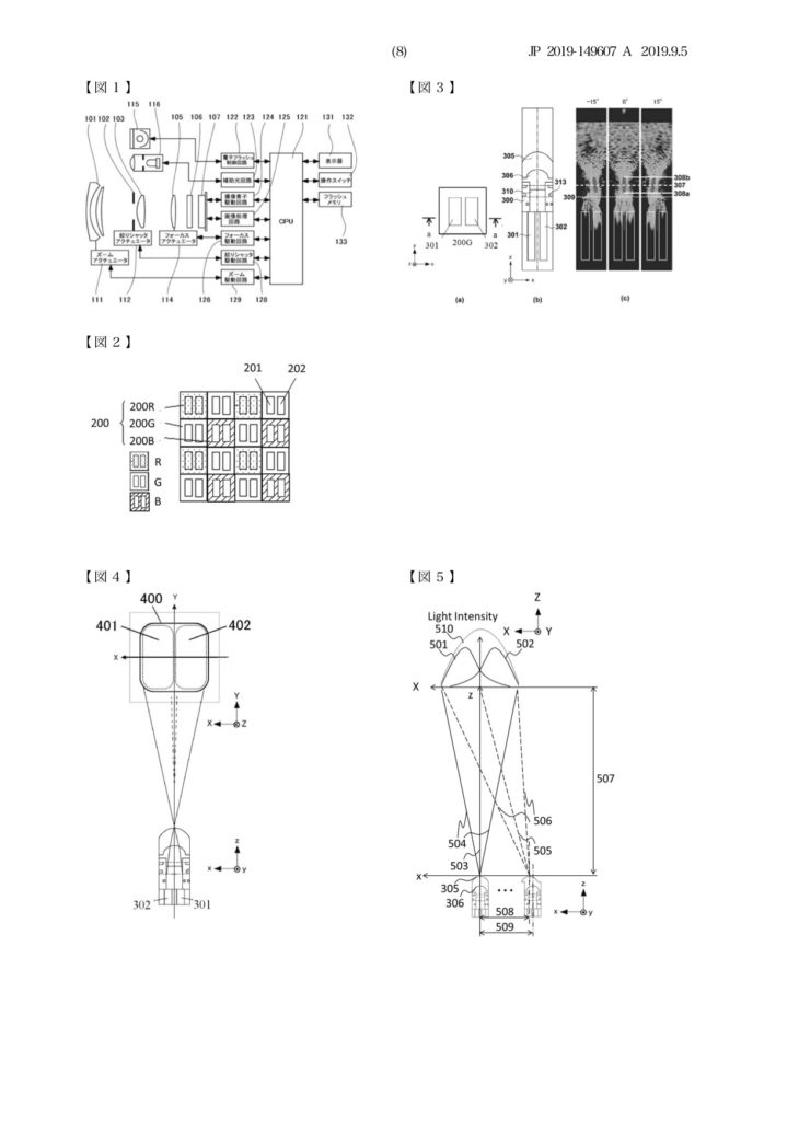 Canon Patent Application Seems To Confirm Our Rumor About